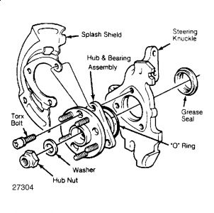[Diagram To Change Wheel Bearing On A 1972 Pontiac Gto