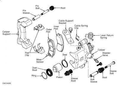 2002 Buick Lesabre Rear Caliiper: Brakes Problem 2002