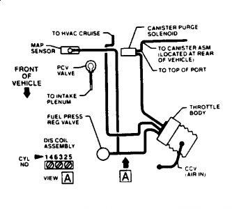 1991 Pontiac Grand Prix Map Sensor Vacuum Line Location