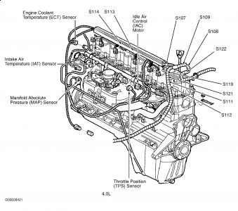 2001 Jeep 4 0l Engine Diagram, 2001, Free Engine Image For