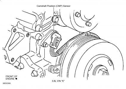2000 Chevy Lumina: Transmission Problem 2000 Chevy Lumina
