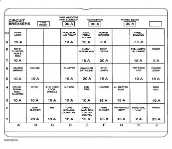 2000 nissan altima fuse diagram consumer unit wiring ireland 2003 buick century box tab foneplanet de in a data rh 7 53 drk ov roden regal