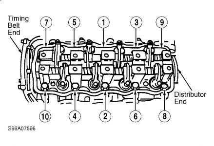 Hyundai H100 Engine Kia Pride Engine Wiring Diagram ~ Odicis