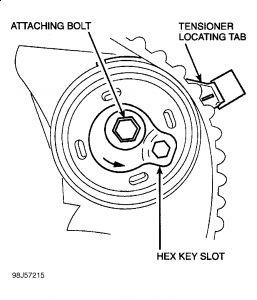 Timing Belt Broke: Hi Folks, My Ford Contour 99 Model