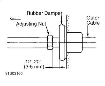 1992 Isuzu Truck Clutch Cable Installation: I Can't Figure