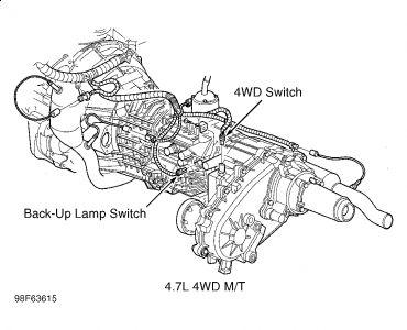 2000 Dodge Dakota Back-up Lights Not Working: the Truck's