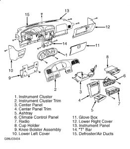2005 Cadillac Escalade Fuse Box Diagram 2007 Jeep Wrangler