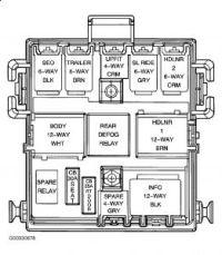 99 Chevy Suburban Fuse Box Explained | Autos Post