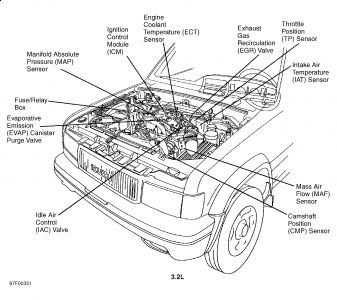 Holden Rodeo Wiring Diagram