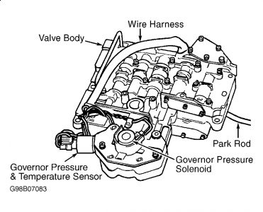 Transmission Will Not Shift: My Truck Is a V8 Four Wheel
