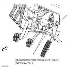 2006 Saturn Ion Engine Diagram 2007 Yamaha Rhino 660 Wiring Gas Pedal: Performance Problem ...