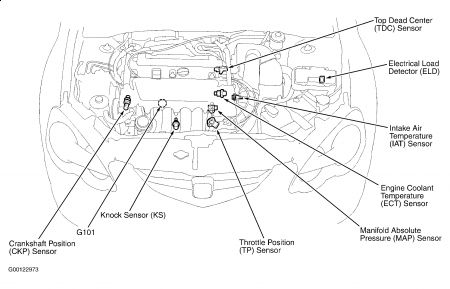 Location Of Engine Temperature Sensor On 2002 Acura Rl