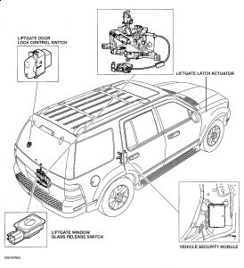 2002 ford explorer security module location