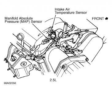 1998 Chrysler Sebring Maf Sensor: I Was Wondering Cuz I