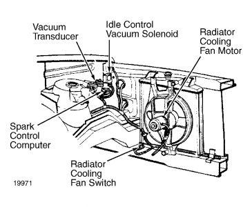1986 Dodge Caravan Spark Control Computer: Electrical