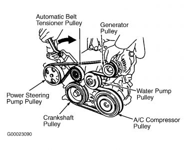 Replace Serpentine Belt: Four Cylinder Front Wheel Drive