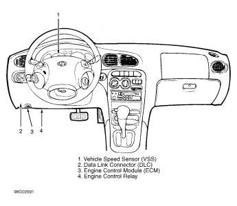 1999 Hyundai Elantra Want to Fix It Myself.