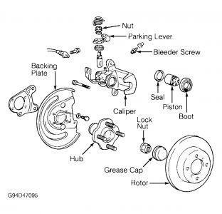 2004 Hyundai Sonata Removing Rear Rotor: I Was Removing