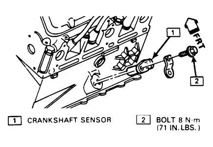 1988 Oldsmobile Cutlass: Need Help My 1988 Cutlass When