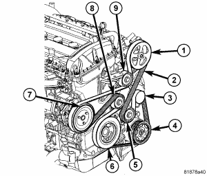 2007 Dodge Caliber Drive Belt: Engine Mechanical Problem