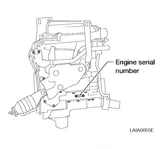 2006 Nissan Frontier Engine Number: I Have to Stencil the