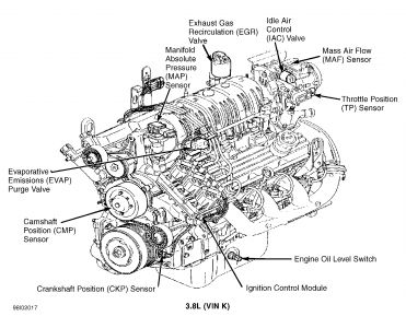 2001 Buick Park Motor Diagram, 2001, Free Engine Image For
