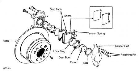 1992 Volvo 940 Rear Brake: Brakes Problem 1992 Volvo 940