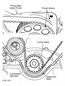 2002 Nissan Quest Timing Belt: I Replaced a Timing Belt