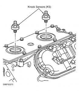 2001 Chevy Suburban Knock Sensor: 2001 Chevy Suburban V8