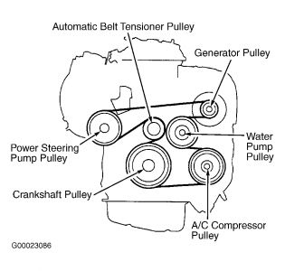 Toyota Camry Belt Diagram: How to Replace Belt on 2002