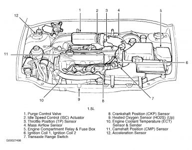 Where Is the Crankshaft Position Sensor: Four Cylinder