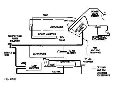 1999 Dodge Caravan Vacuum Tube Placement: My Husband Is