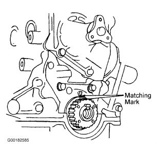 1988 Mercury Tracer Timing Set-up: Need to Know Timing Set