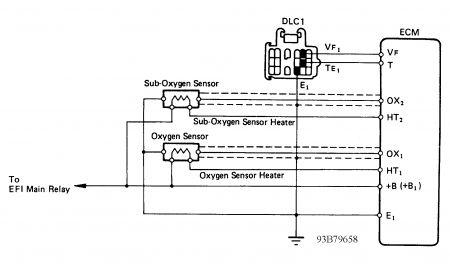 Rough Idle Check Engine Light Warning Light Wiring Diagram