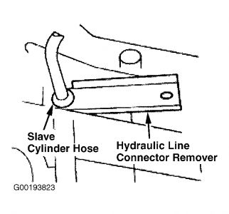 2002 Ford Ranger How to Remove Hydraulic Hose From Slave Cy