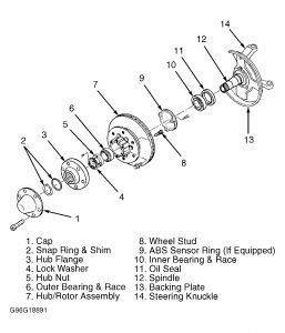 1998 Isuzu Rodeo Question ROTORS: Brakes Problem 1998