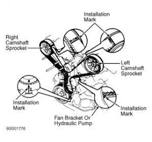 1993 Lexus LS 400: Engine Mechanical Problem 1993 Lexus LS