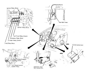 Wiring Diagram For 1993 Nissan Sentra, Wiring, Free Engine