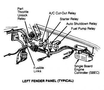1992 Dodge Spirit Fuse Box Diagram. Dodge. Auto Wiring Diagram