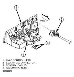 2003 Dodge Neon Defrost Knob: Hi! When I Attempt to Turn