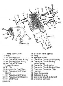 1997 Dodge Ram Torque Converter Code P0740: I Am Trying to