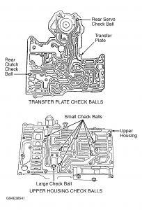 1997 Dodge Ram Torque Converter Code P0740: Transmission