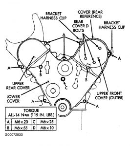 1999 Plymouth Voyager Water Pump: How Do I Get the Side