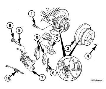 2006 Dodge Sprinter Changing Rear Drum Brakes: Having a