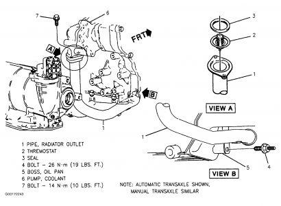 1997 Pontiac Grand Am Thermostat: I'm Having Trouble