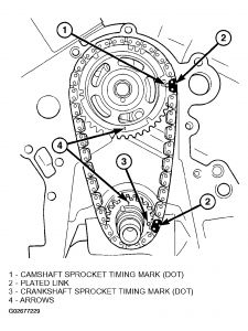 2002 Chrysler Town and Country Timing Diagram: Needs