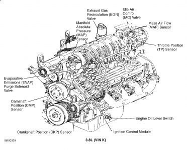 1999 Buick Park Avenue Wiring Diagram