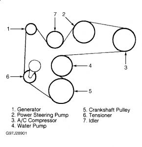 2000 Ford Explorer Pwr Steering Pump Install: I Just Put