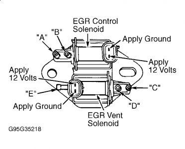 1996 Ford Probe Egr Sensors: Check Engine Light on for a