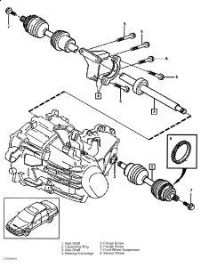 2000 Volvo V70 Drive Shaft Removel: How Do I Remove the